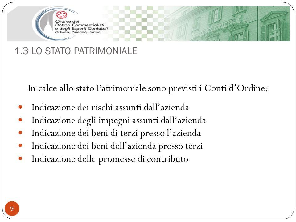 In calce allo stato Patrimoniale sono previsti i Conti d'Ordine: