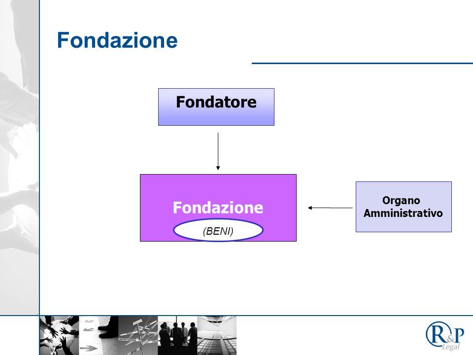 Fondazione Fondatore Fondazione Organo Amministrativo (BENI)
