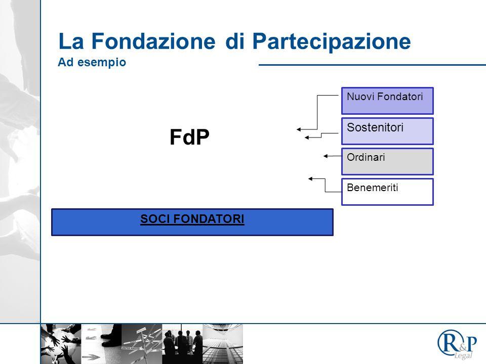 La Fondazione di Partecipazione Ad esempio