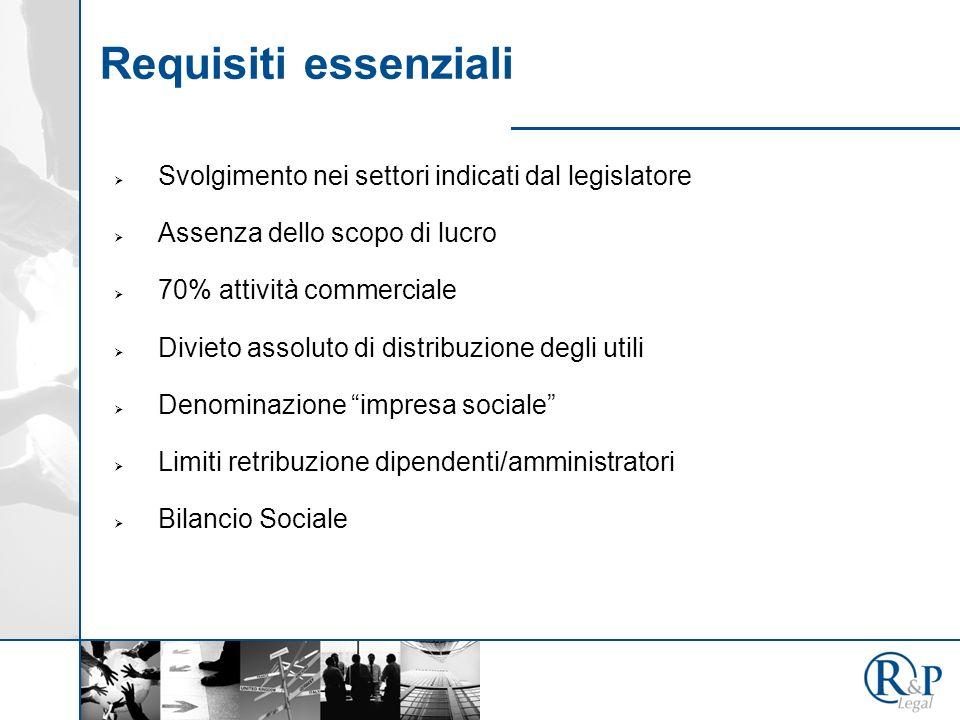 Requisiti essenziali Svolgimento nei settori indicati dal legislatore