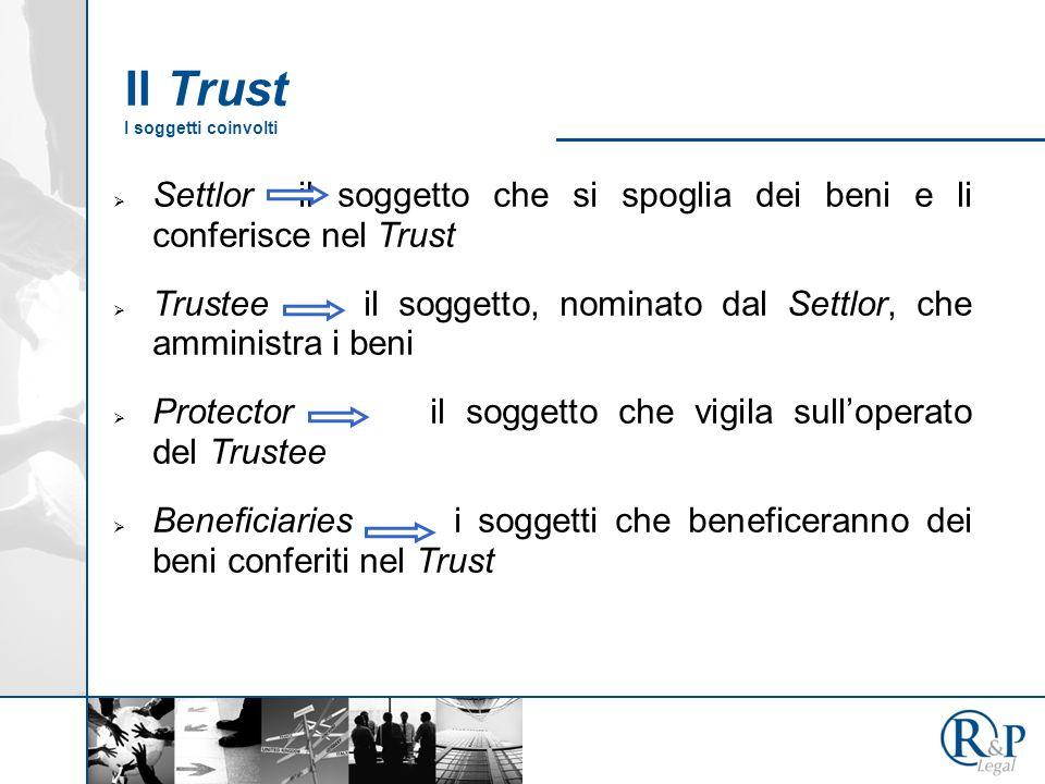 Il Trust I soggetti coinvolti