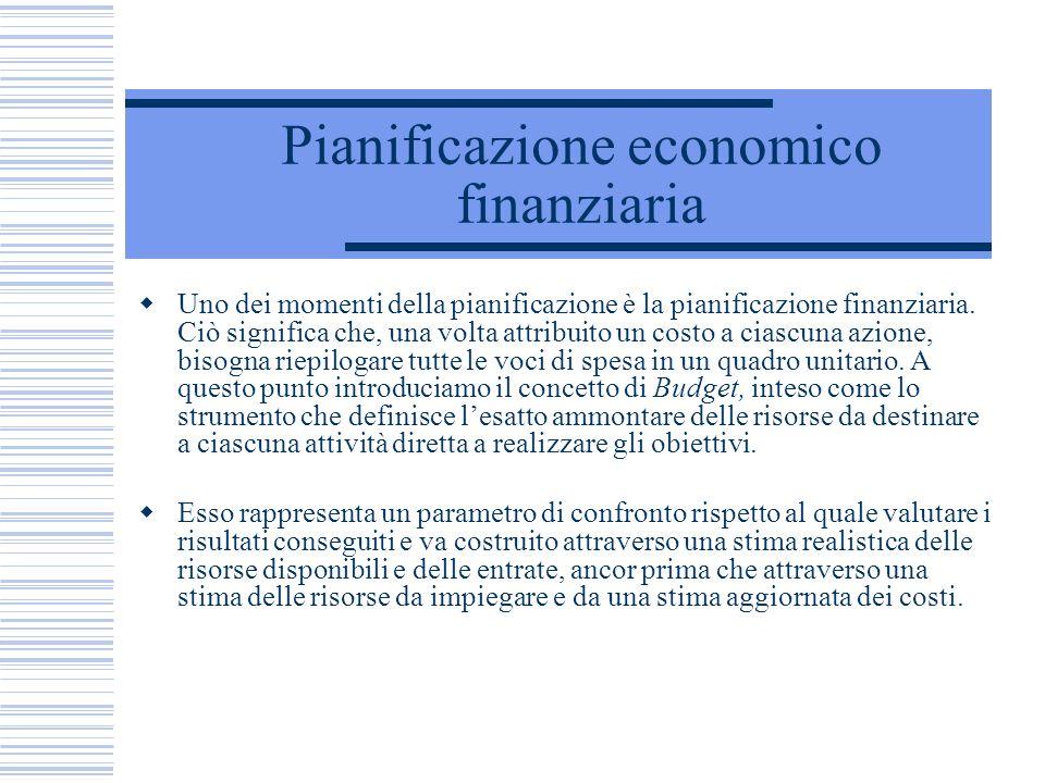 Pianificazione economico finanziaria