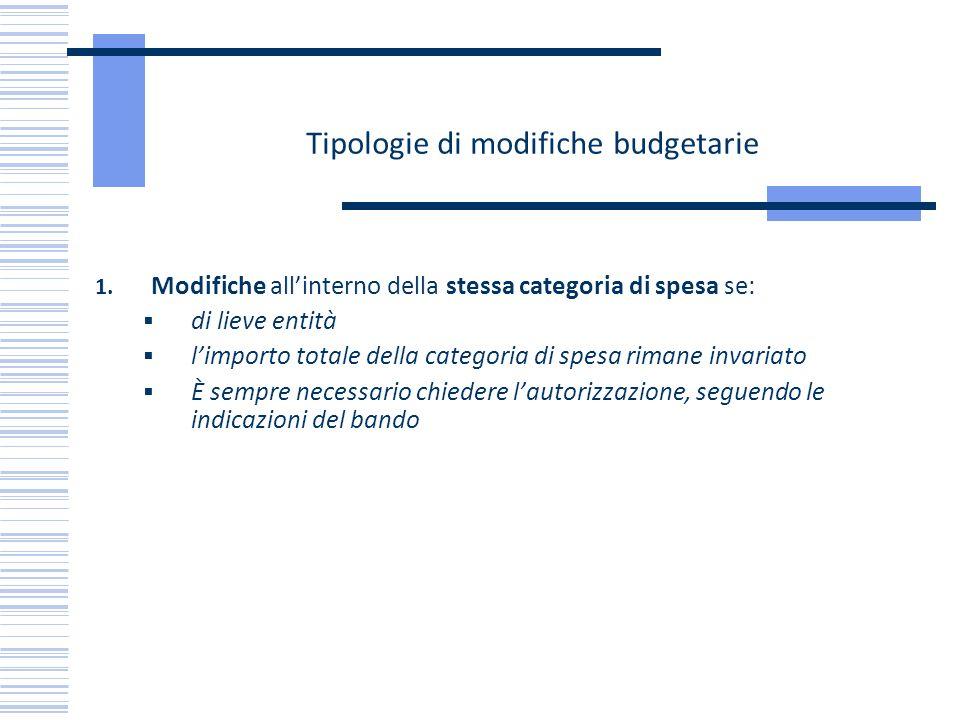 Tipologie di modifiche budgetarie