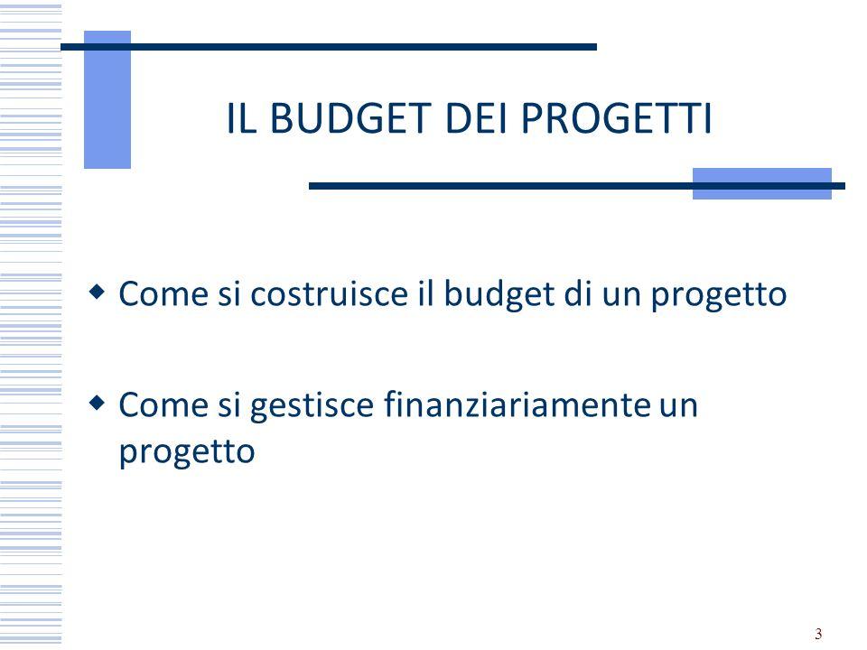 IL BUDGET DEI PROGETTI Come si costruisce il budget di un progetto