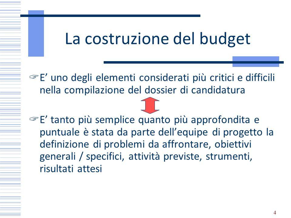 La costruzione del budget