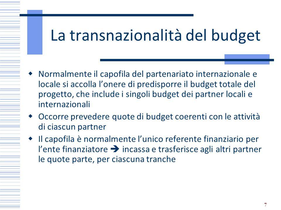 La transnazionalità del budget