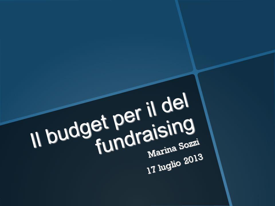 Il budget per il del fundraising