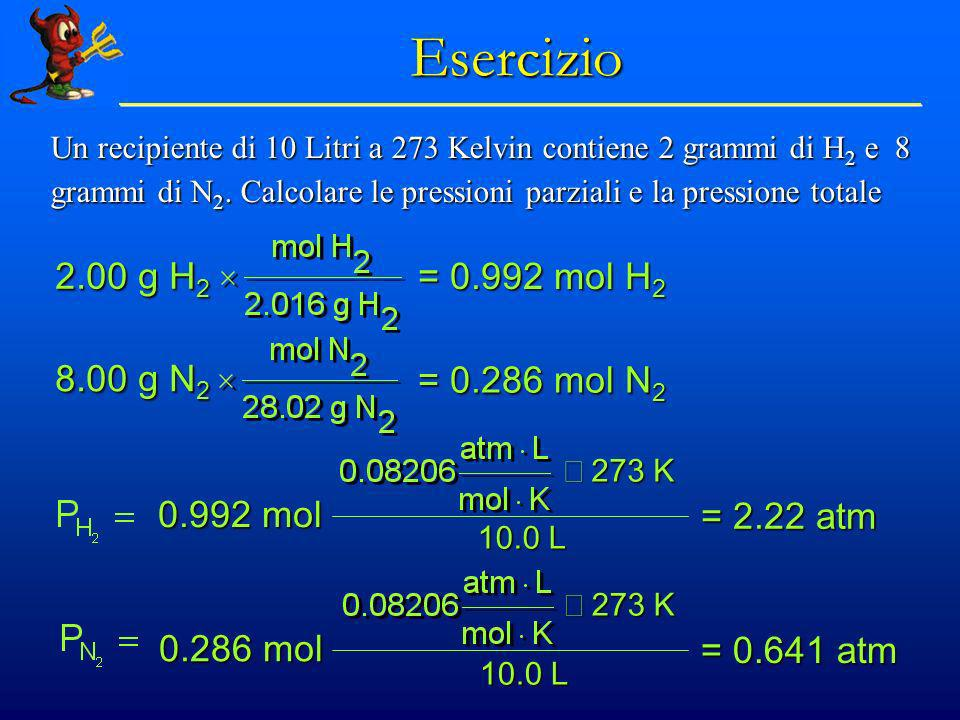 Esercizio 2.00 g H2 = 0.992 mol H2 8.00 g N2 = 0.286 mol N2 0.992 mol
