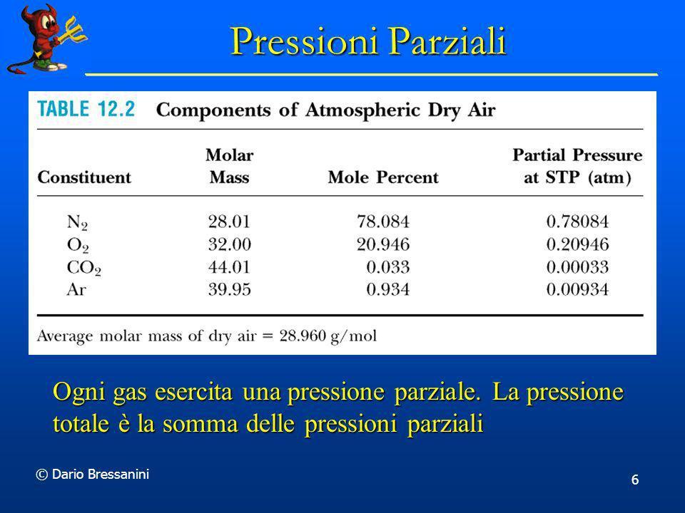 Pressioni Parziali Ogni gas esercita una pressione parziale. La pressione totale è la somma delle pressioni parziali.