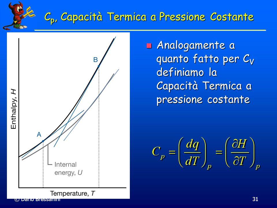 Cp, Capacità Termica a Pressione Costante