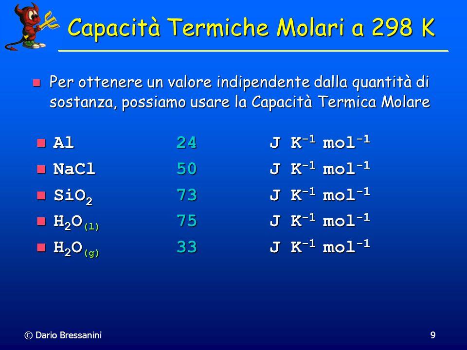 Capacità Termiche Molari a 298 K