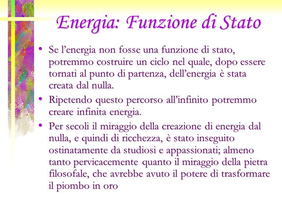 Energia: Funzione di Stato