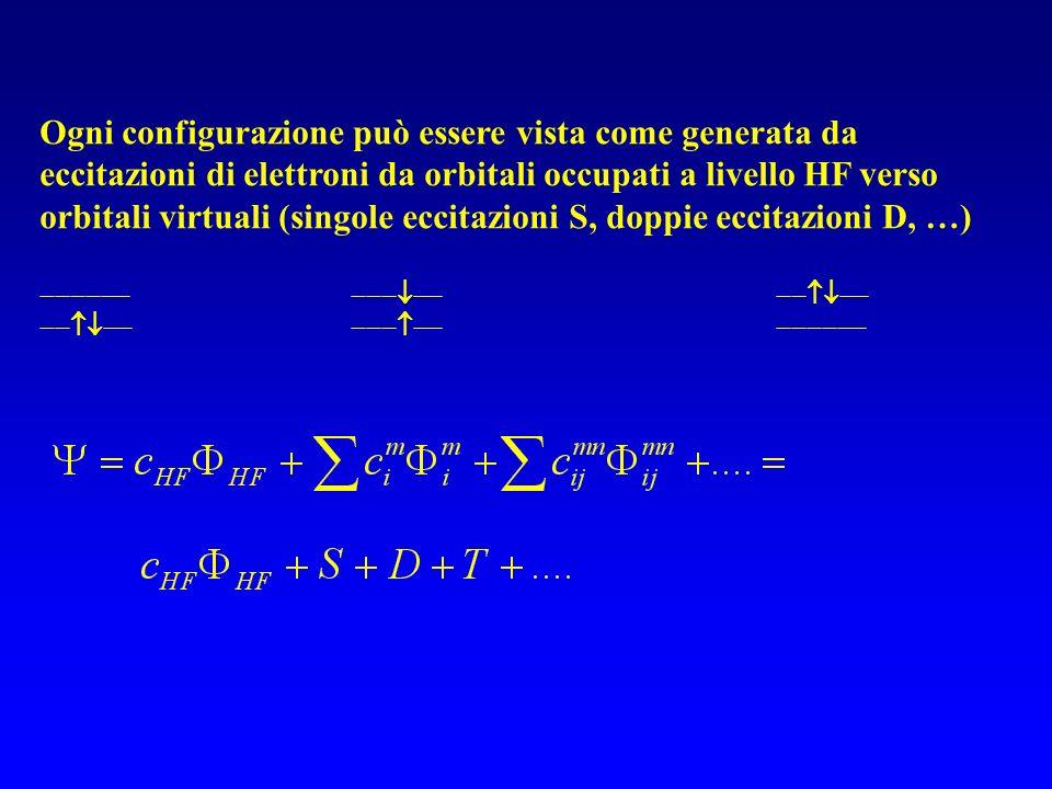 Ogni configurazione può essere vista come generata da eccitazioni di elettroni da orbitali occupati a livello HF verso orbitali virtuali (singole eccitazioni S, doppie eccitazioni D, …)