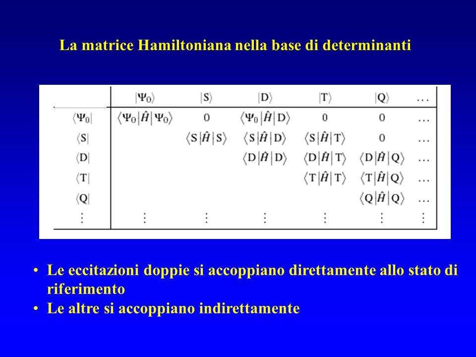 La matrice Hamiltoniana nella base di determinanti