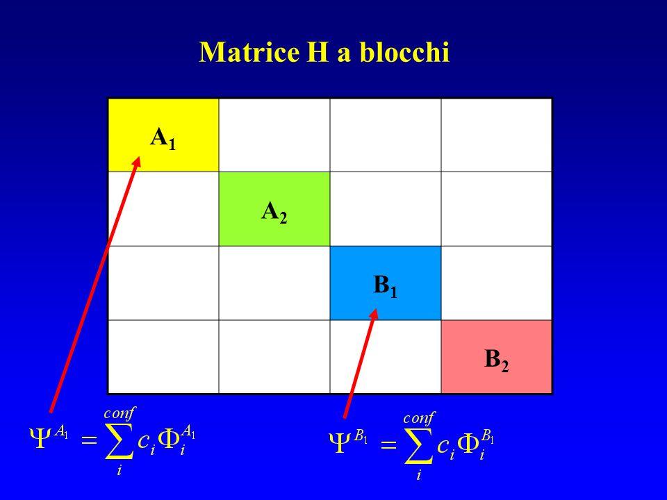 Matrice H a blocchi A1 A2 B1 B2