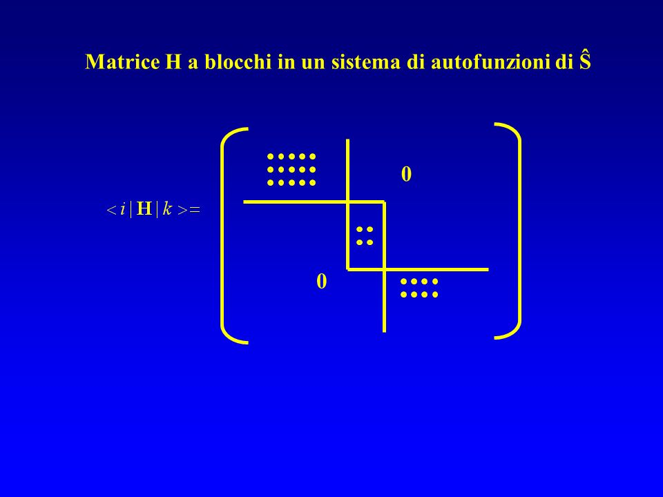 Matrice H a blocchi in un sistema di autofunzioni di Ŝ