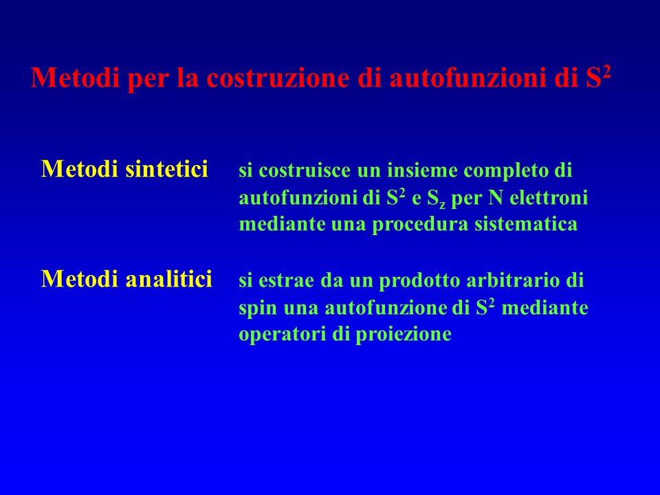 Metodi per la costruzione di autofunzioni di S2