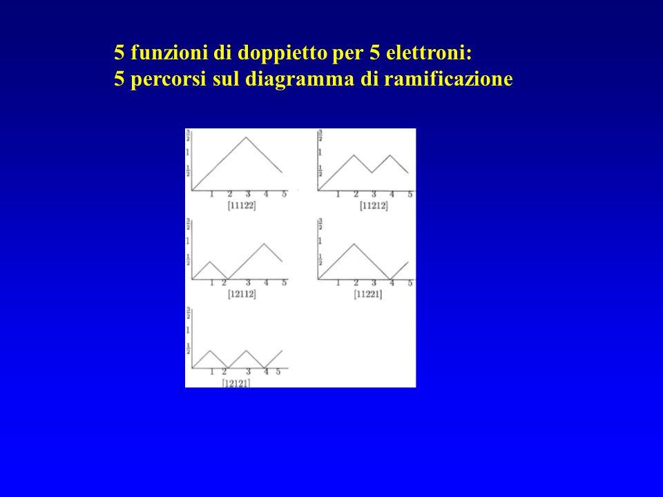 5 funzioni di doppietto per 5 elettroni:
