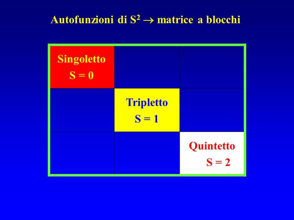 Autofunzioni di S2  matrice a blocchi