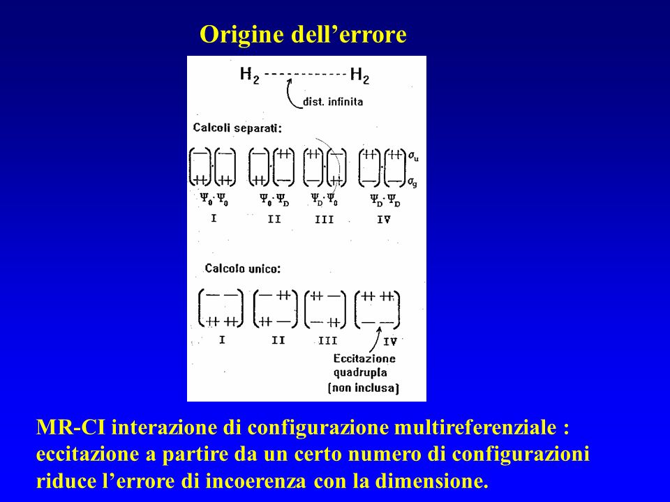 Origine dell'errore