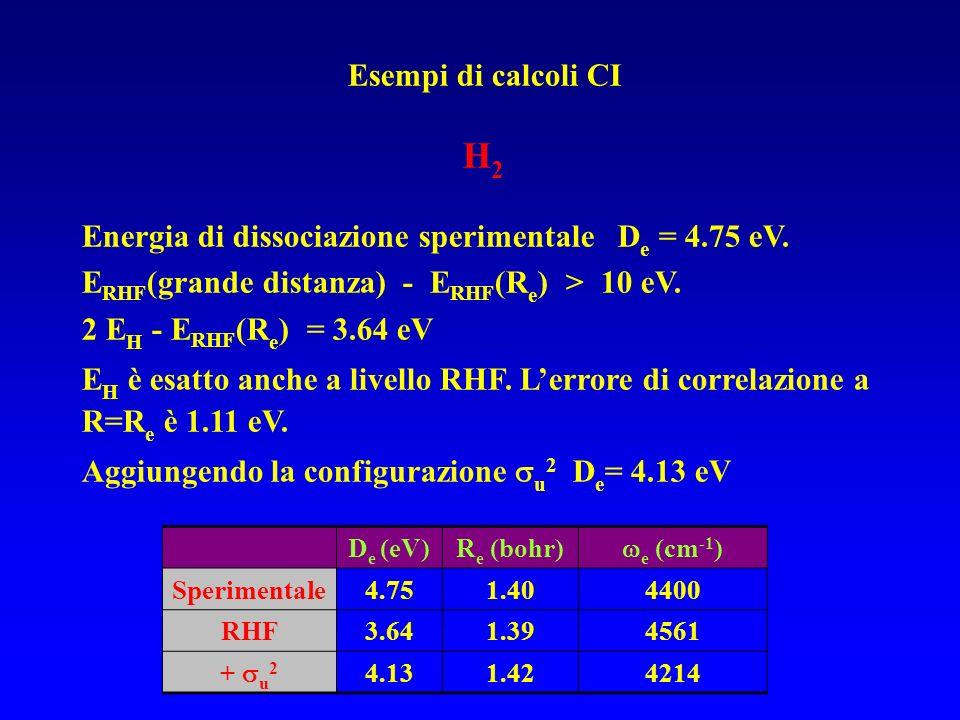 Esempi di calcoli CI H2. Energia di dissociazione sperimentale De = 4.75 eV. ERHF(grande distanza) - ERHF(Re) > 10 eV.