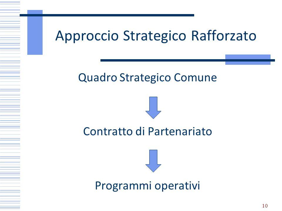 Approccio Strategico Rafforzato