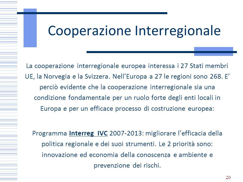 Cooperazione Interregionale