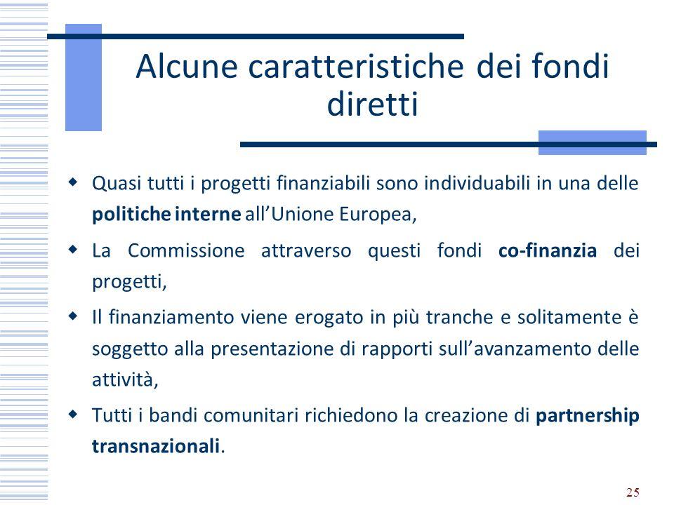 Alcune caratteristiche dei fondi diretti