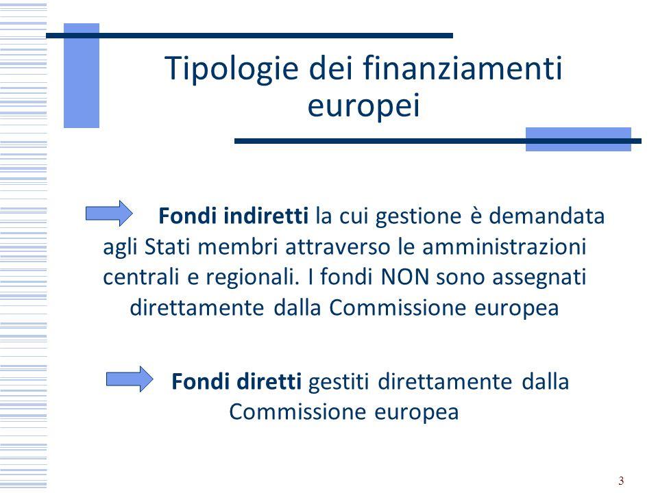 Tipologie dei finanziamenti europei