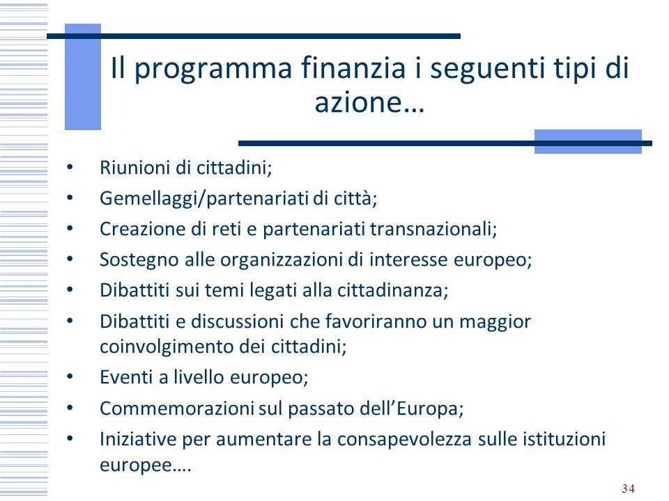 Il programma finanzia i seguenti tipi di azione…