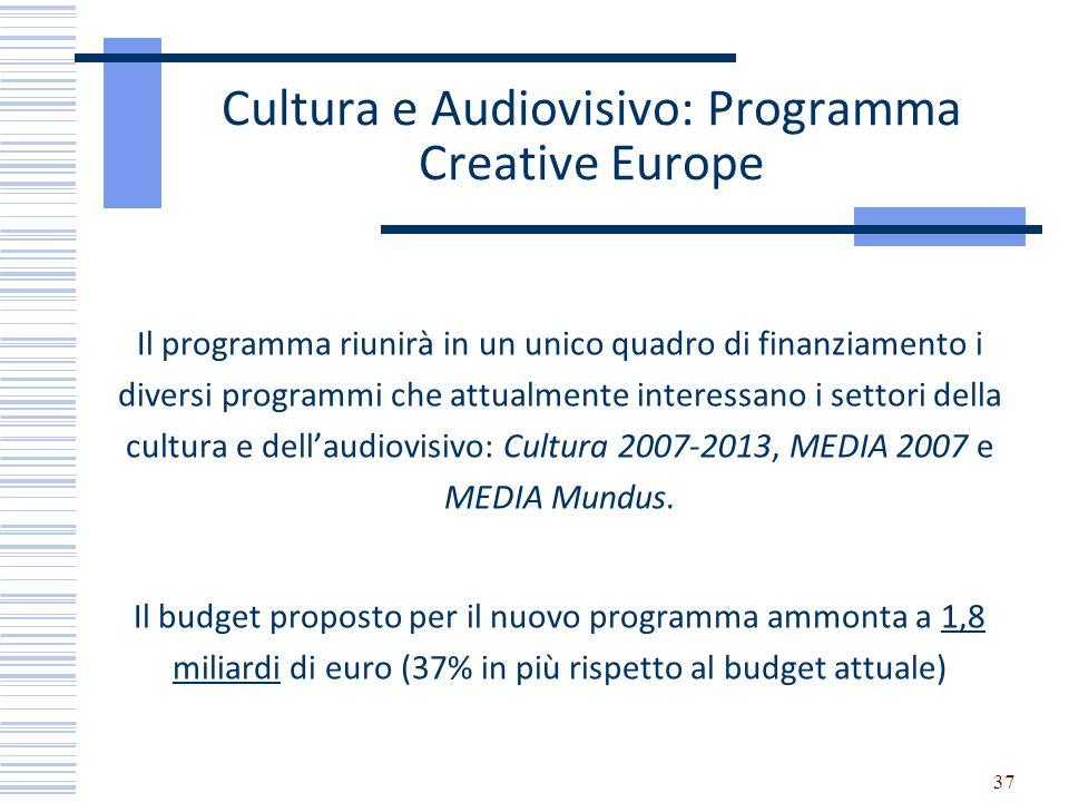 Cultura e Audiovisivo: Programma Creative Europe