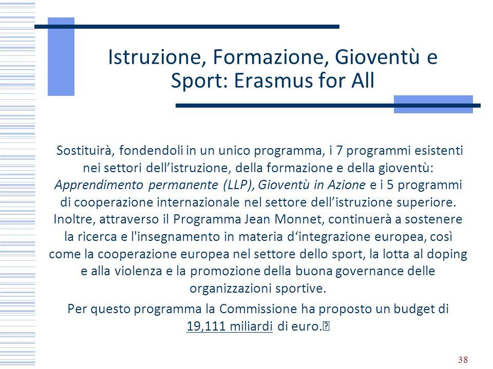 Istruzione, Formazione, Gioventù e Sport: Erasmus for All
