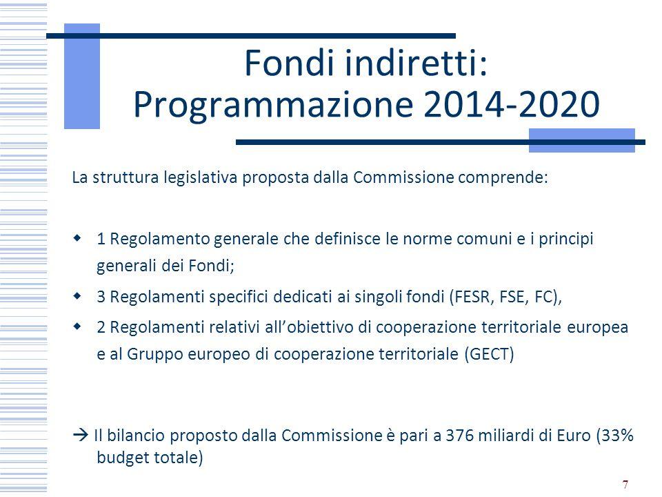 Fondi indiretti: Programmazione 2014-2020