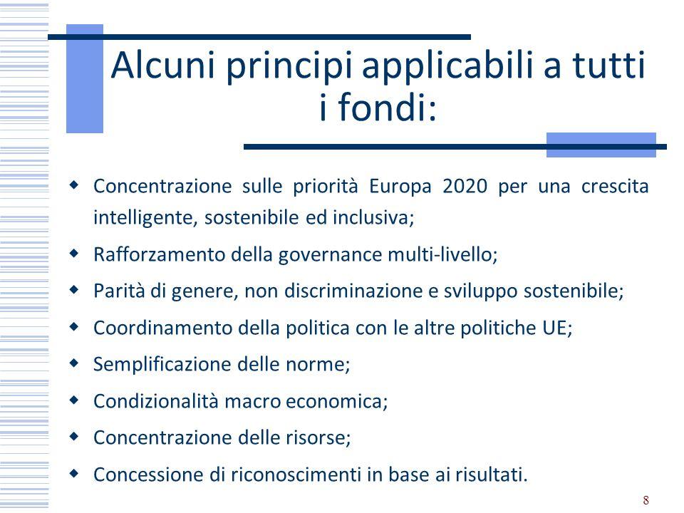 Alcuni principi applicabili a tutti i fondi: