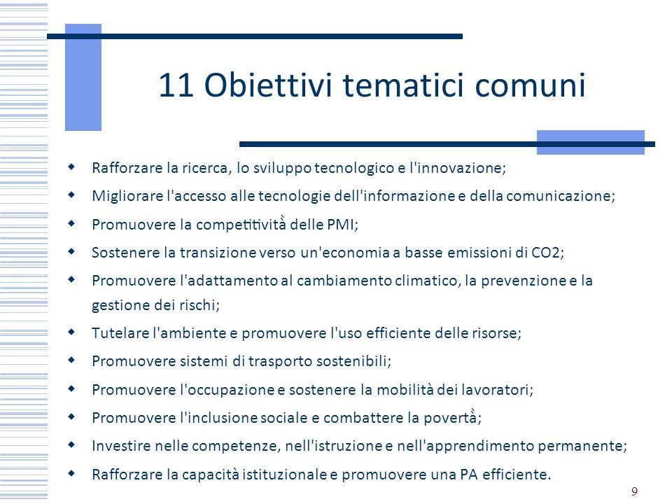 11 Obiettivi tematici comuni