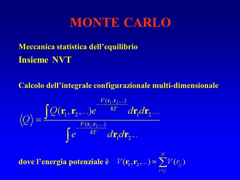 MONTE CARLO Insieme NVT Meccanica statistica dell'equilibrio