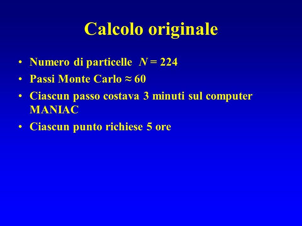 Calcolo originale Numero di particelle N = 224 Passi Monte Carlo ≈ 60