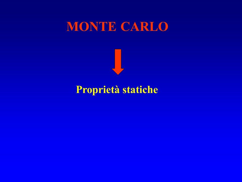 MONTE CARLO Proprietà statiche