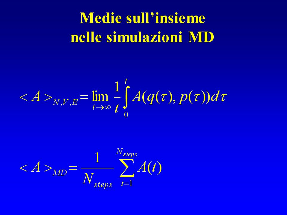 Medie sull'insieme nelle simulazioni MD