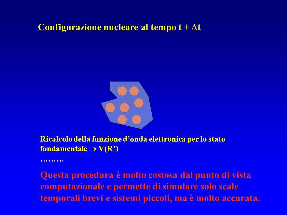 Configurazione nucleare al tempo t + Dt