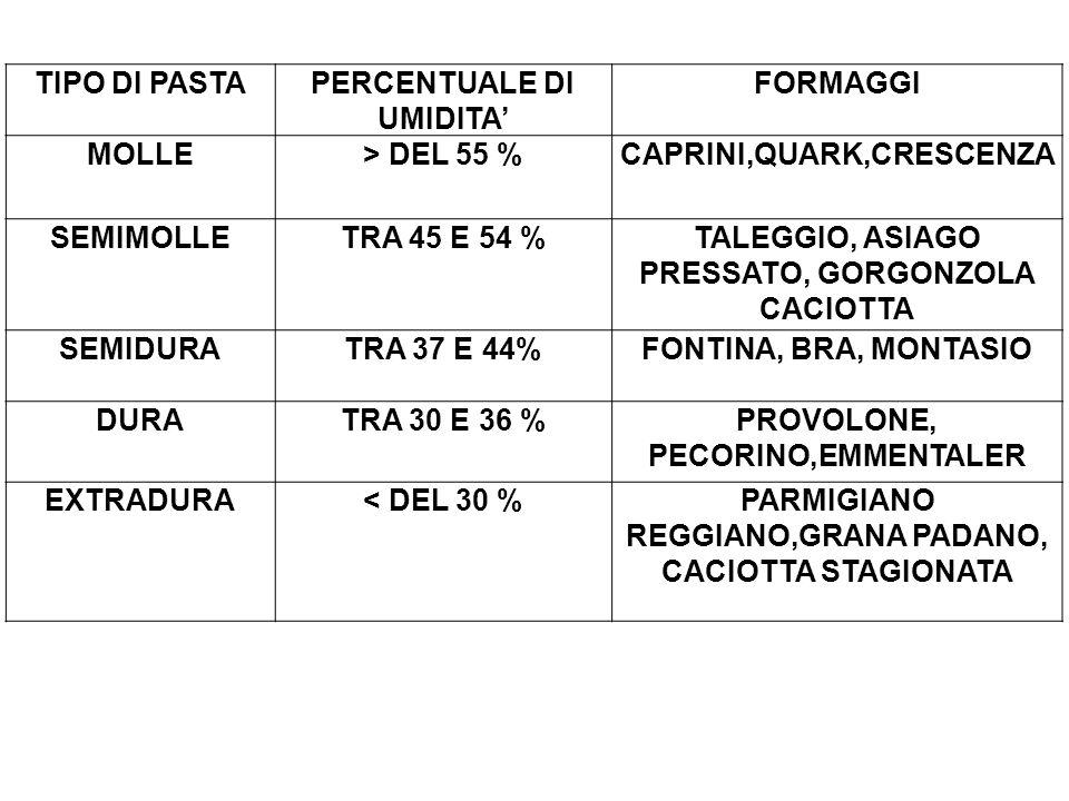 PERCENTUALE DI UMIDITA' FORMAGGI MOLLE > DEL 55 %