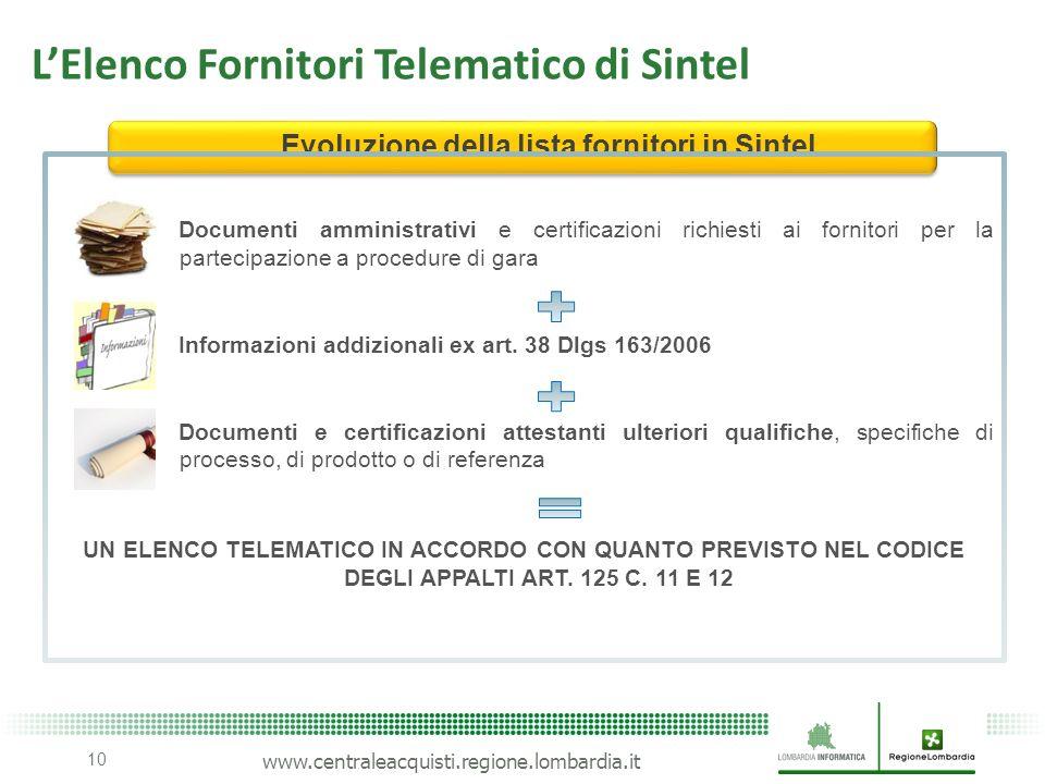 L'Elenco Fornitori Telematico di Sintel