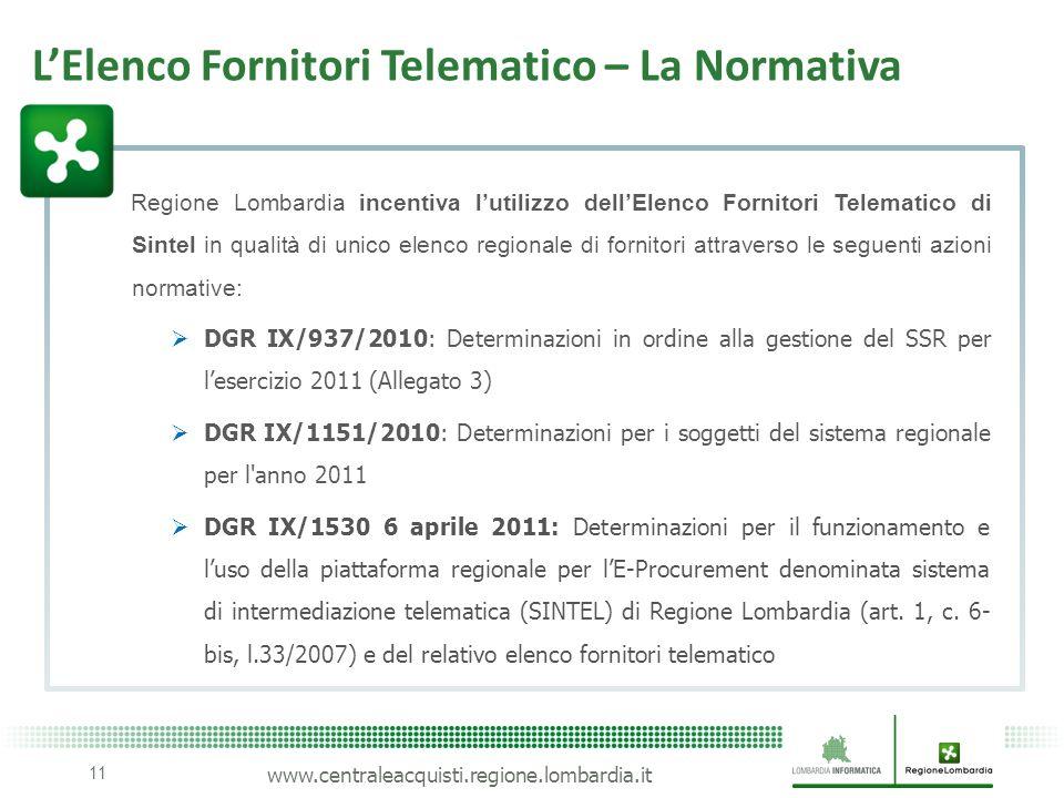 L'Elenco Fornitori Telematico – Normativa