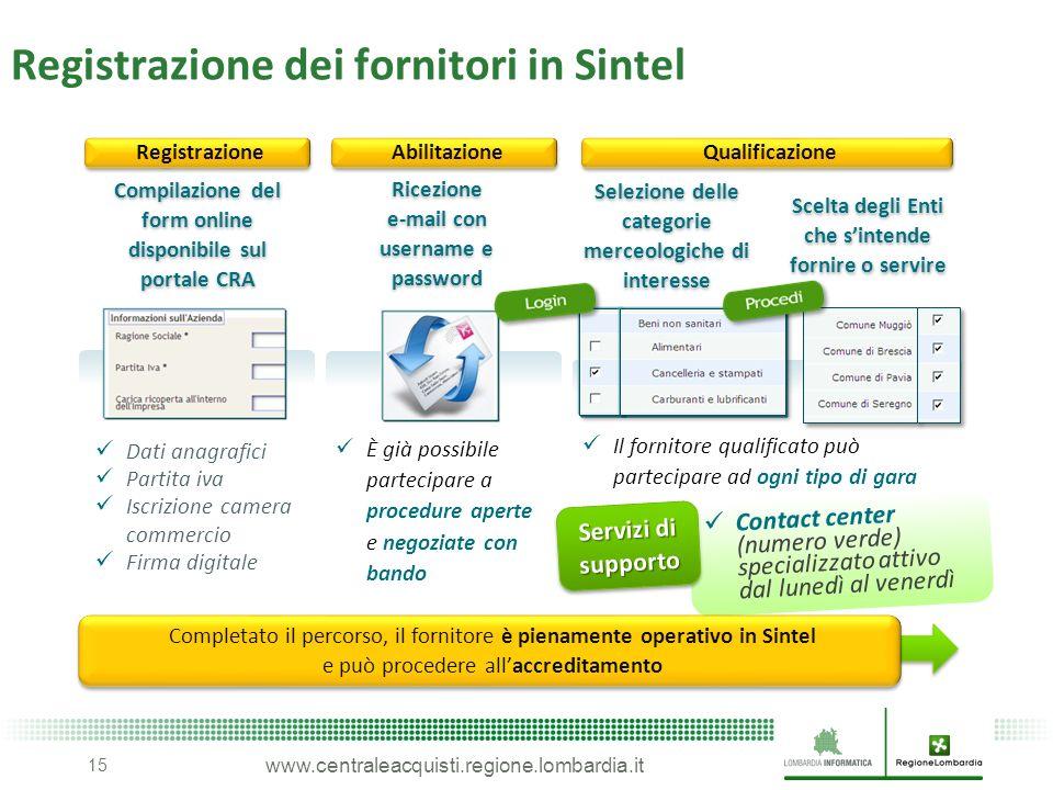 Registrazione dei fornitori in Sintel