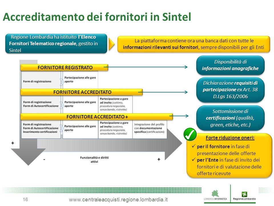 Accreditamento dei fornitori in Sintel
