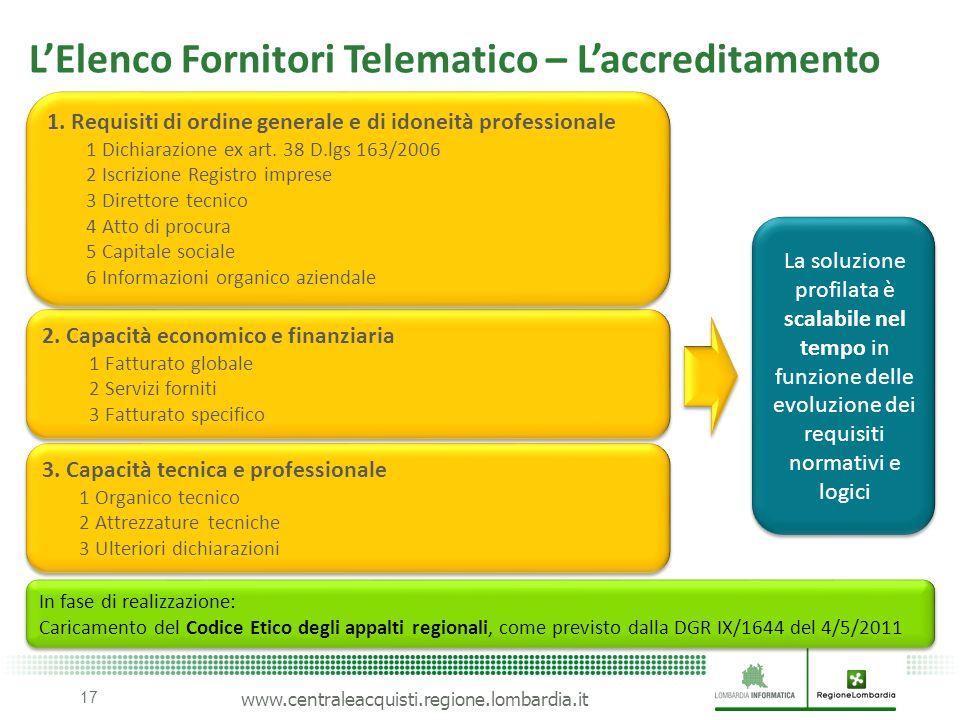 L'Elenco Fornitori Telematico – L'accreditamento