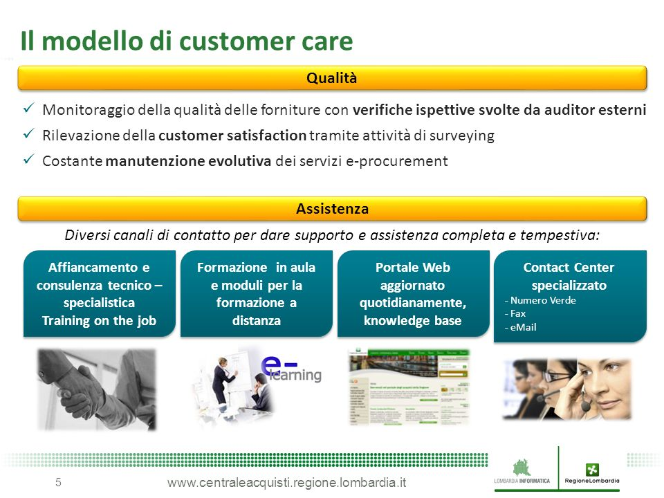 Il modello di customer care