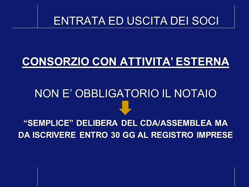 ENTRATA ED USCITA DEI SOCI