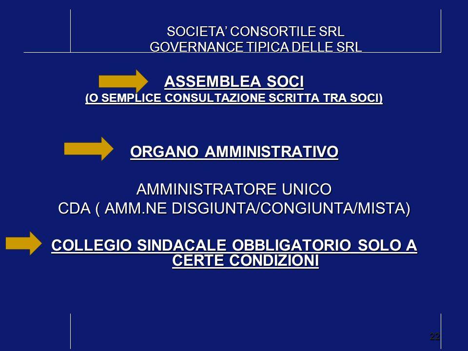 SOCIETA' CONSORTILE SRL GOVERNANCE TIPICA DELLE SRL