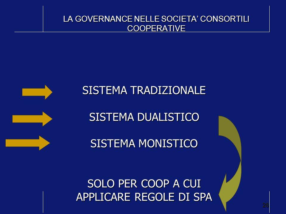 LA GOVERNANCE NELLE SOCIETA' CONSORTILI COOPERATIVE